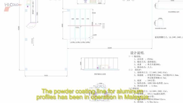 Línea de pintura electrostática semiautomática para perfiles de aluminio en Malasia